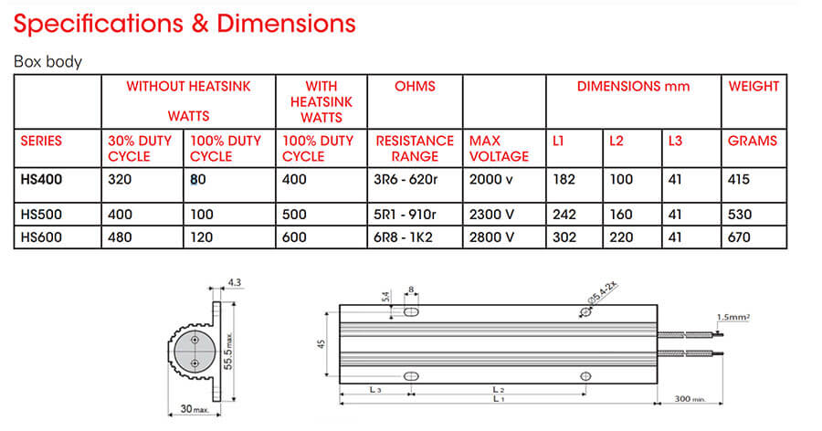 specs and dimensions